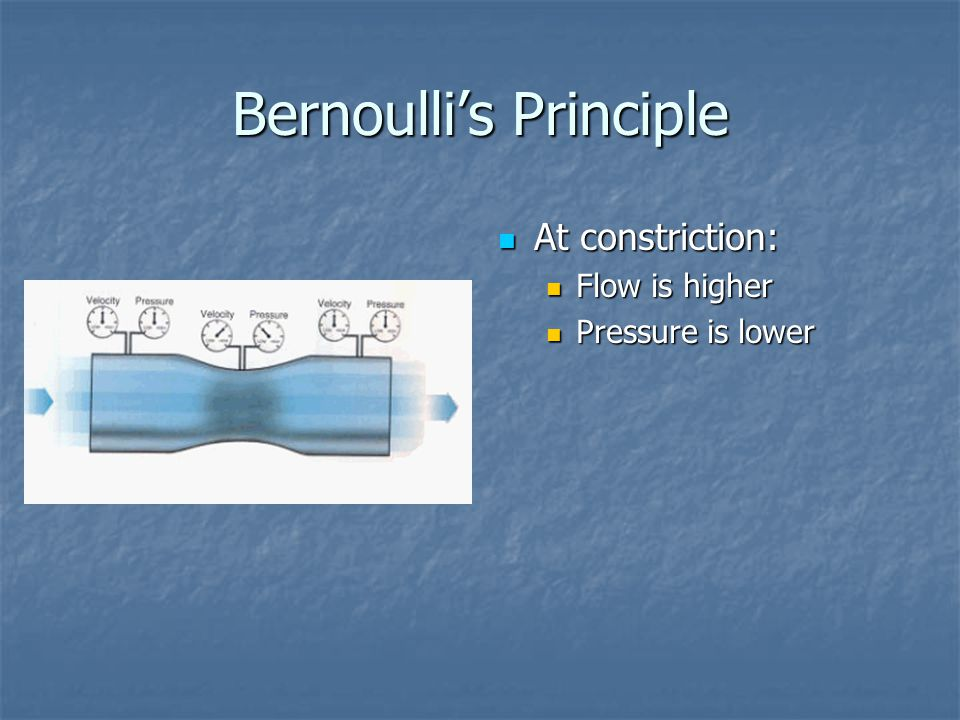 Bernoulli's Principle At constriction: At constriction: Flow is higher Pressure is lower