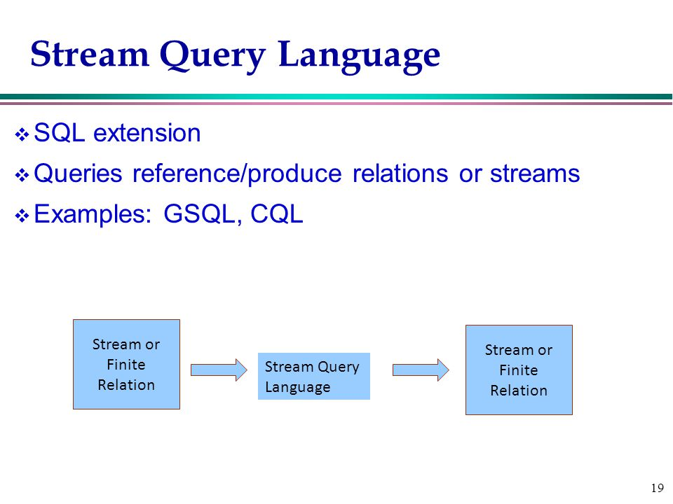 19 Stream Query Language v SQL extension v Queries reference/produce relations or streams v Examples: GSQL, CQL Stream or Finite Relation Stream Query Language