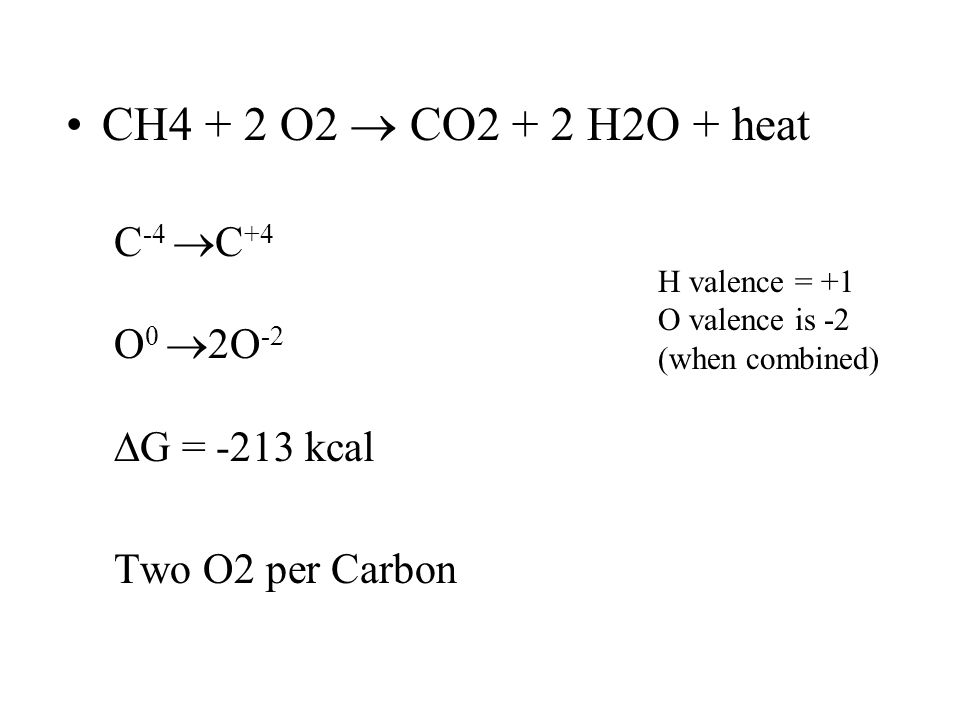 CH4 + 2 O2  CO2 + 2 H2O + heat C -4  C +4 O 0  2O -2  G = -213 kcal Two O2 per Carbon H valence = +1 O valence is -2 (when combined)