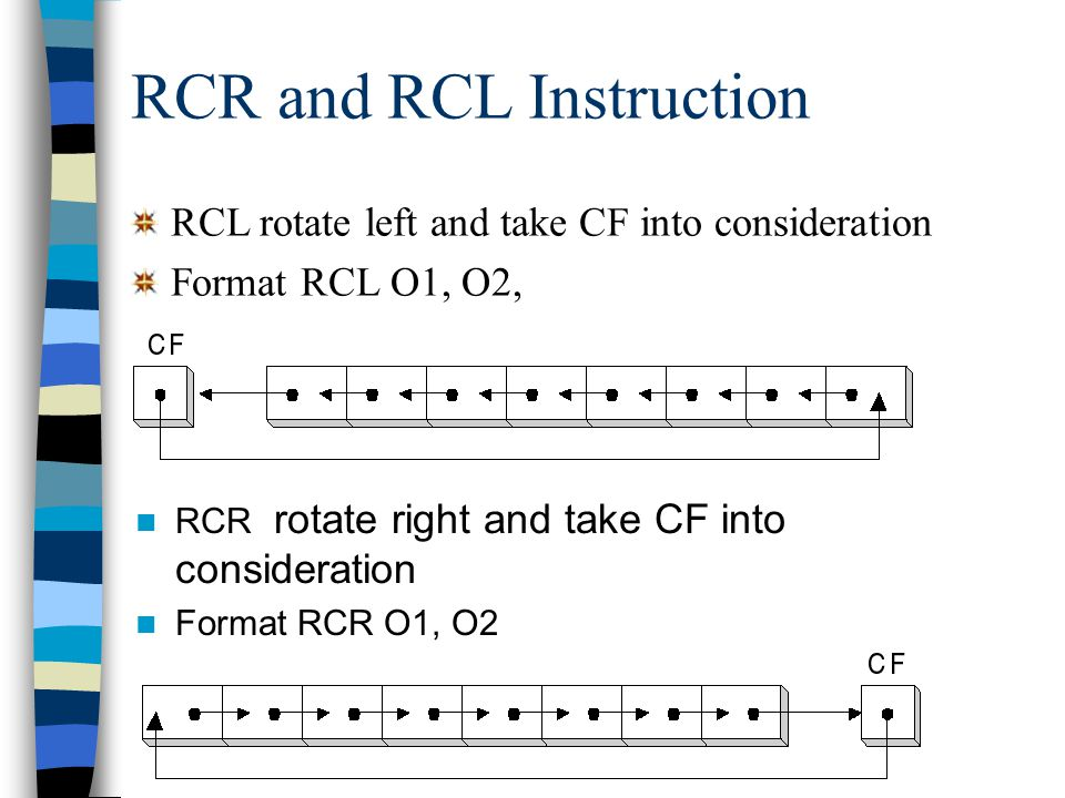 RCR and RCL Instruction RCL rotate left and take CF into consideration Format RCL O1, O2, RCR rotate right and take CF into consideration Format RCR O1, O2