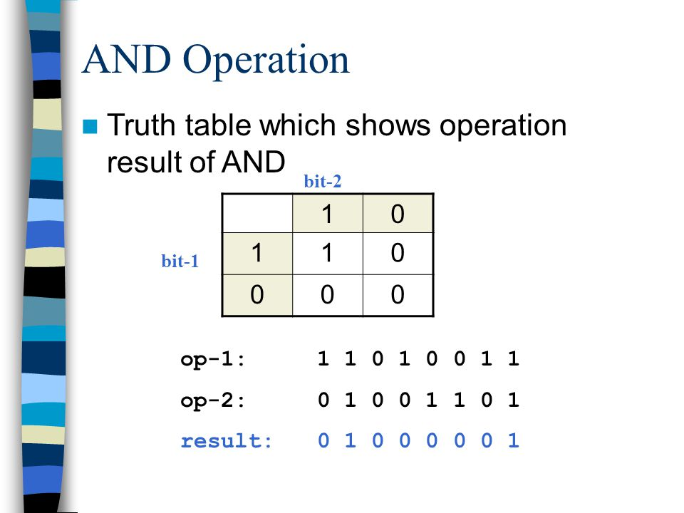 AND Operation Truth table which shows operation result of AND 10 110 000 bit-1 bit-2 op-1:1 1 0 1 0 0 1 1 op-2:0 1 0 0 1 1 0 1 result:0 1 0 0 0 0 0 1