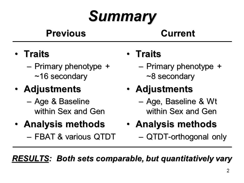 2 Summary Previous TraitsTraits –Primary phenotype + ~16 secondary AdjustmentsAdjustments –Age & Baseline within Sex and Gen Analysis methodsAnalysis methods –FBAT & various QTDT Current TraitsTraits –Primary phenotype + ~8 secondary AdjustmentsAdjustments –Age, Baseline & Wt within Sex and Gen Analysis methodsAnalysis methods –QTDT-orthogonal only RESULTS: Both sets comparable, but quantitatively vary