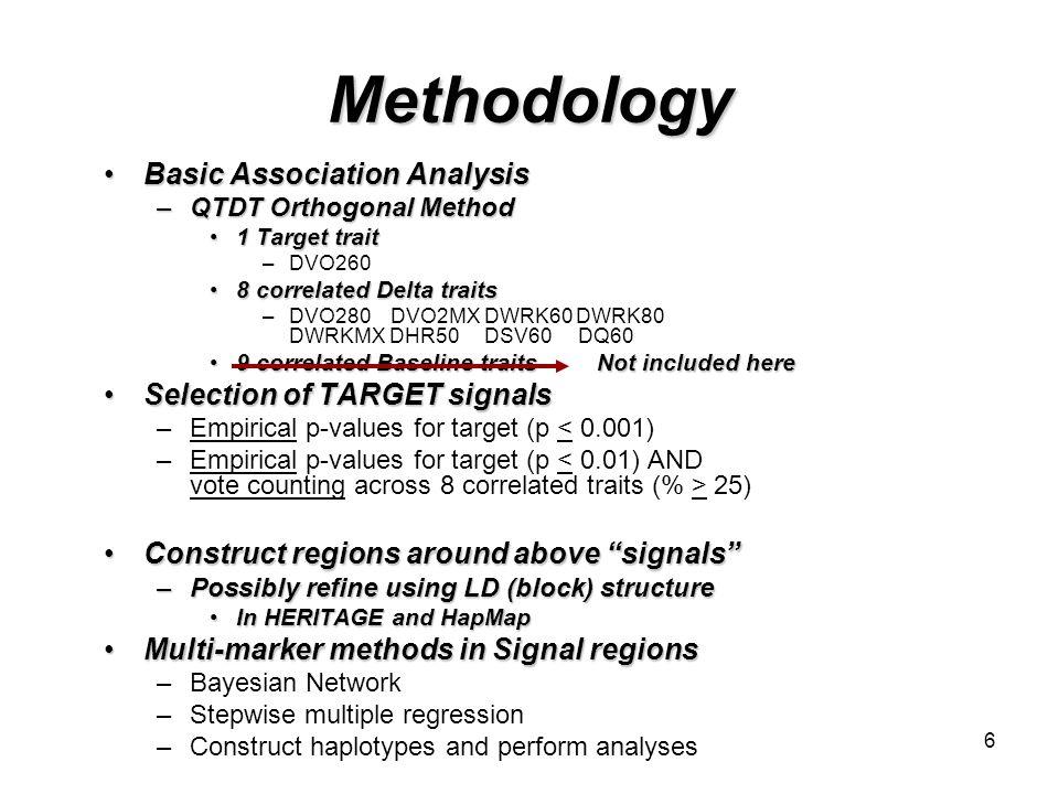 6 Methodology Basic Association AnalysisBasic Association Analysis –QTDT Orthogonal Method 1 Target trait1 Target trait –DVO260 8 correlated Delta traits8 correlated Delta traits –DVO280 DVO2MX DWRK60 DWRK80 DWRKMX DHR50 DSV60 DQ60 9 correlated Baseline traits Not included here9 correlated Baseline traits Not included here Selection of TARGET signalsSelection of TARGET signals –Empirical p-values for target (p < 0.001) –Empirical p-values for target (p 25) Construct regions around above signals Construct regions around above signals –Possibly refine using LD (block) structure In HERITAGE and HapMapIn HERITAGE and HapMap Multi-marker methods in Signal regionsMulti-marker methods in Signal regions –Bayesian Network –Stepwise multiple regression –Construct haplotypes and perform analyses