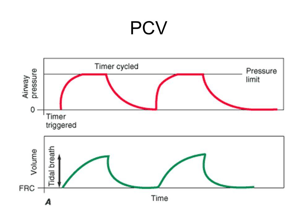 14 PCV