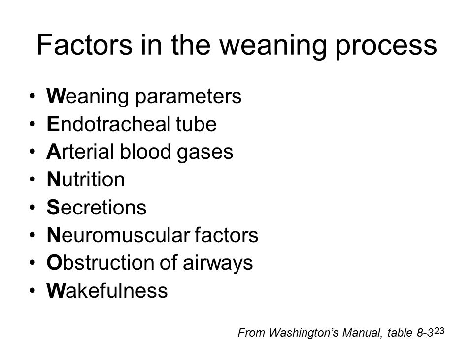 23 Factors in the weaning process Weaning parameters Endotracheal tube Arterial blood gases Nutrition Secretions Neuromuscular factors Obstruction of airways Wakefulness From Washington's Manual, table 8-3