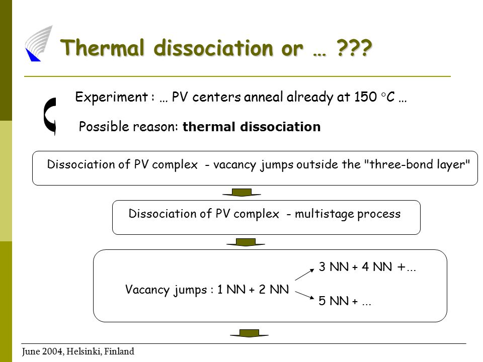 Thermal dissociation or … ??.