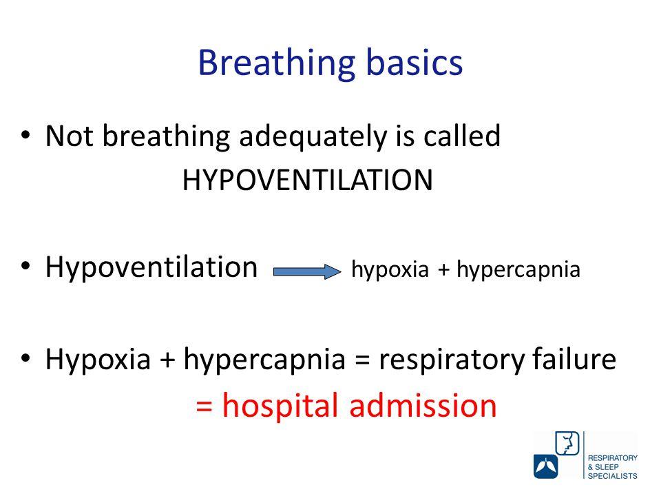 Breathing basics Not breathing adequately is called HYPOVENTILATION Hypoventilation hypoxia + hypercapnia Hypoxia + hypercapnia = respiratory failure = hospital admission