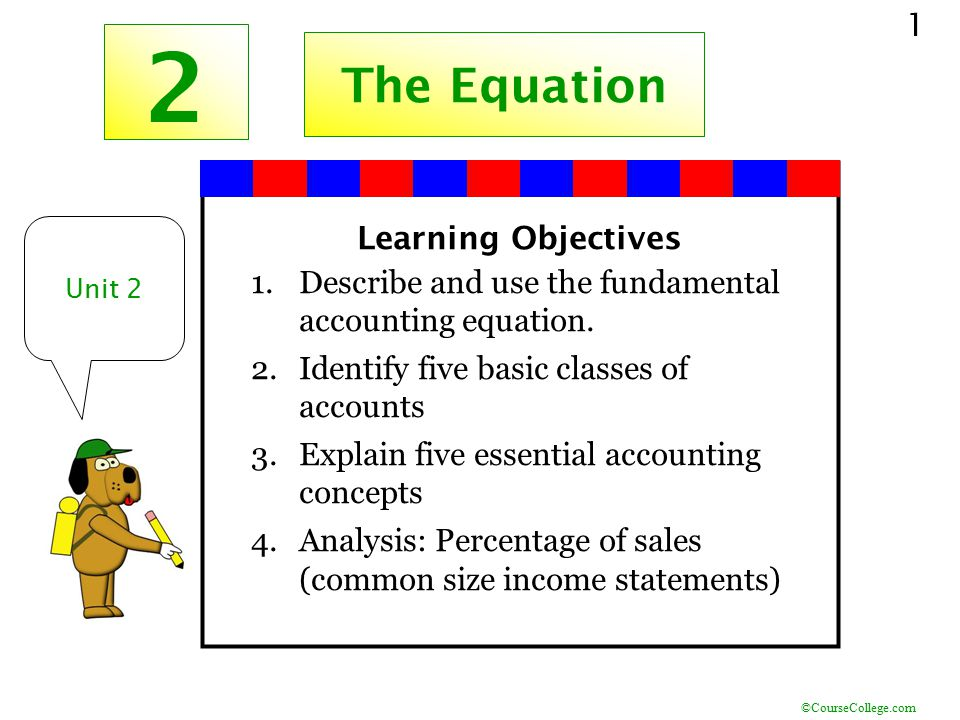 ©CourseCollege.com 1 2 Learning Objectives 1.Describe and use the fundamental accounting equation. 2.Identify five basic classes of accounts 3.Explain