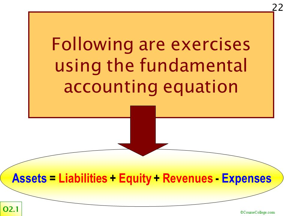 ©CourseCollege.com 22 Assets = Liabilities + Equity + Revenues - Expenses O2.1 Following are exercises using the fundamental accounting equation