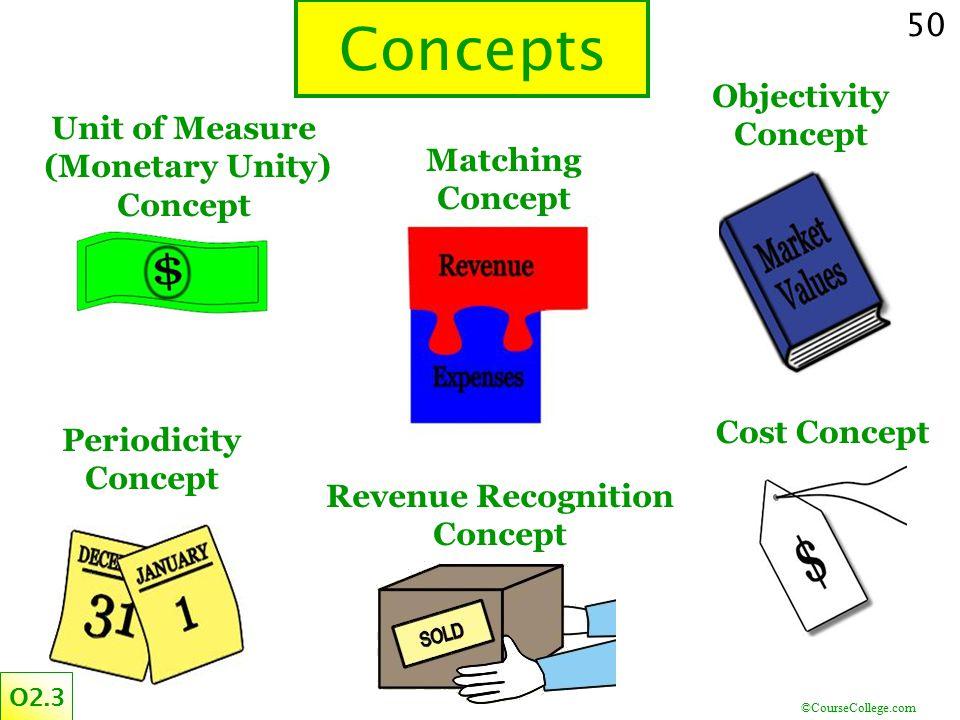 ©CourseCollege.com 50 Concepts Objectivity Concept Unit of Measure (Monetary Unity) Concept Periodicity Concept Matching Concept Cost Concept O2.3 Revenue Recognition Concept