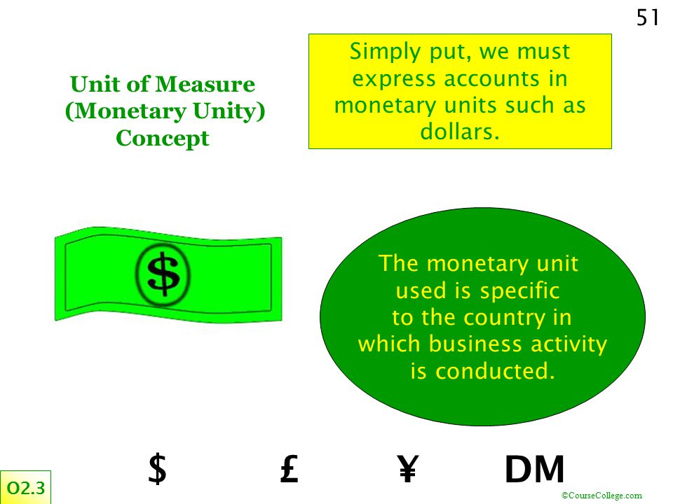 ©CourseCollege.com 51 Unit of Measure (Monetary Unity) Concept Simply put, we must express accounts in monetary units such as dollars. The monetary un