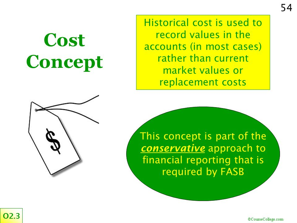 ©CourseCollege.com 54 O2.3 Historical cost is used to record values in the accounts (in most cases) rather than current market values or replacement c