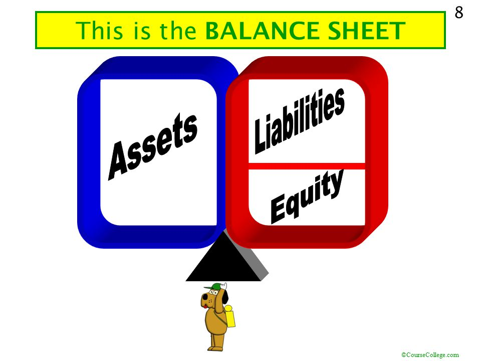 ©CourseCollege.com 8 This is the BALANCE SHEET