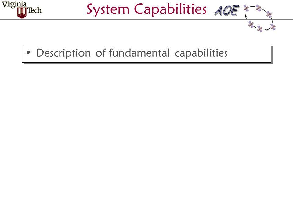 System Capabilities Description of fundamental capabilities