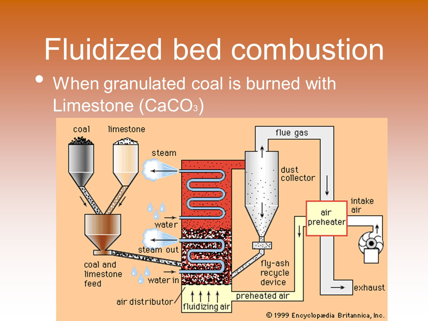 Fluidized bed combustion When granulated coal is burned with Limestone (CaCO 3 )