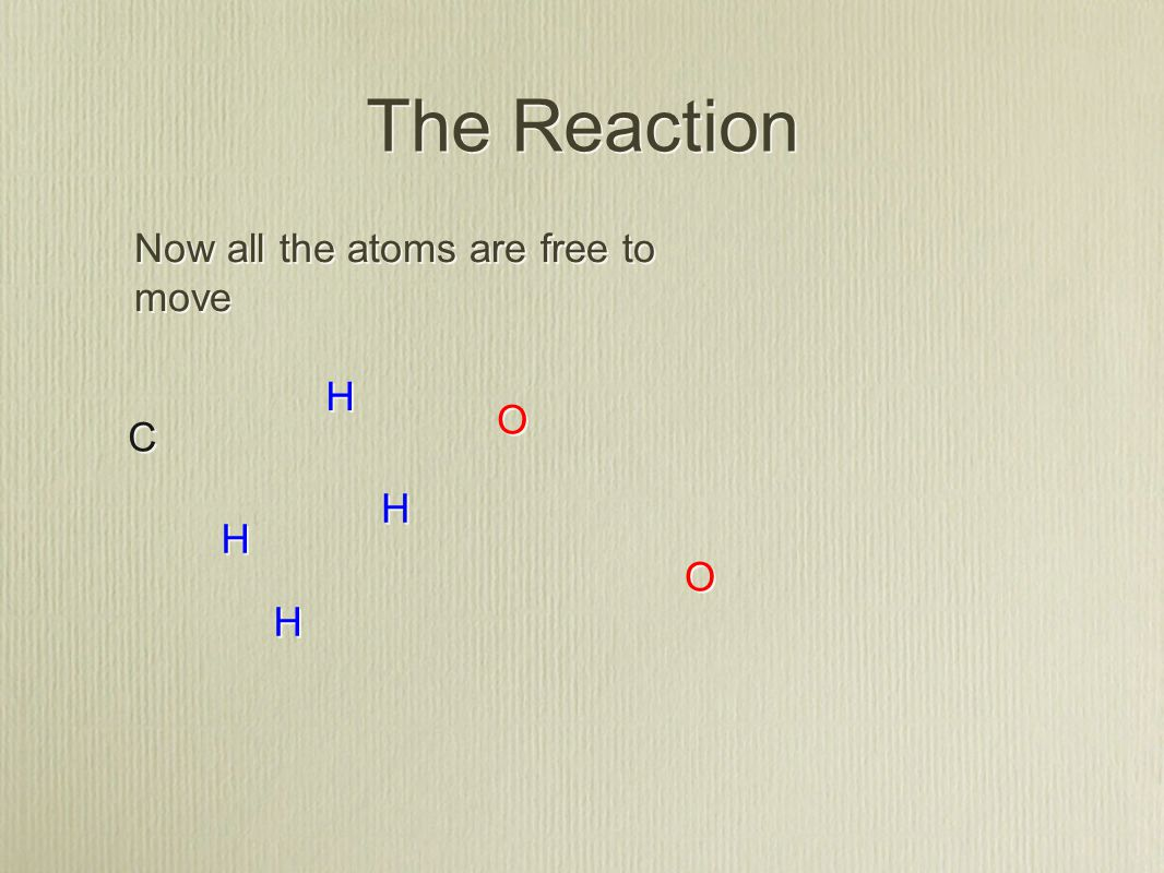 The Reaction C C H H H H O O O O Now all the atoms are free to move H H H H