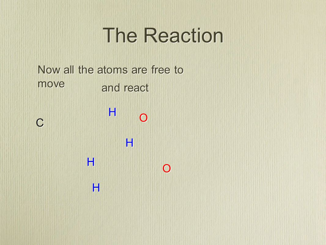 The Reaction C C H H H H O O Now all the atoms are free to move and react O O H H H H