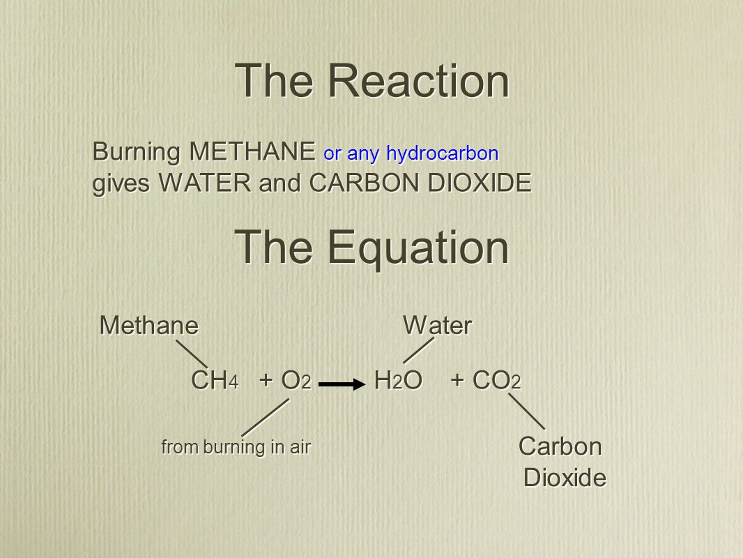 The Reaction Burning METHANE or any hydrocarbon gives WATER and CARBON DIOXIDE Burning METHANE or any hydrocarbon gives WATER and CARBON DIOXIDE The Equation Methane Water Carbon Dioxide Carbon Dioxide from burning in air CH 4 + O 2 H2OH2O H2OH2O + CO 2