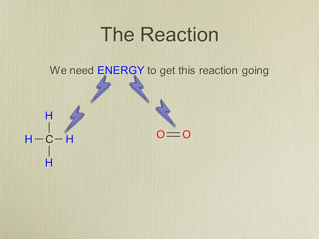 The Reaction C C H H H H H H H H O O O O We need ENERGY to get this reaction going