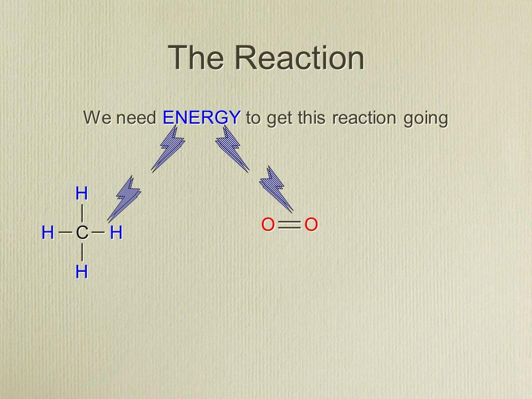 The Reaction C C H H H H O O O O H H H H Well, there's plenty of O2 in the air O O O O O O O O O O O O O O O O As there is ALL the time