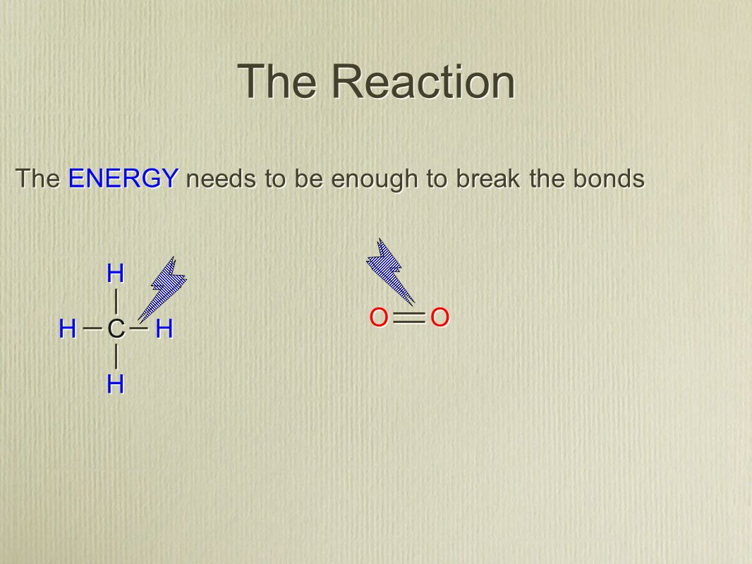 The Reaction The ENERGY needs to be enough to break the bonds C C H H H H H H H H O O O O