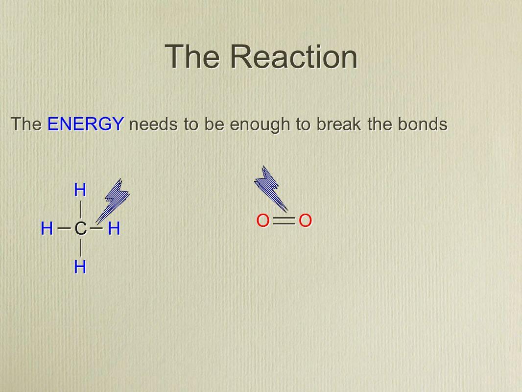 The Reaction C C H H H H O O O O H H H H The initial energy broke a few more bonds O O O O O O O O O O O O O O O O As there is ALL the time