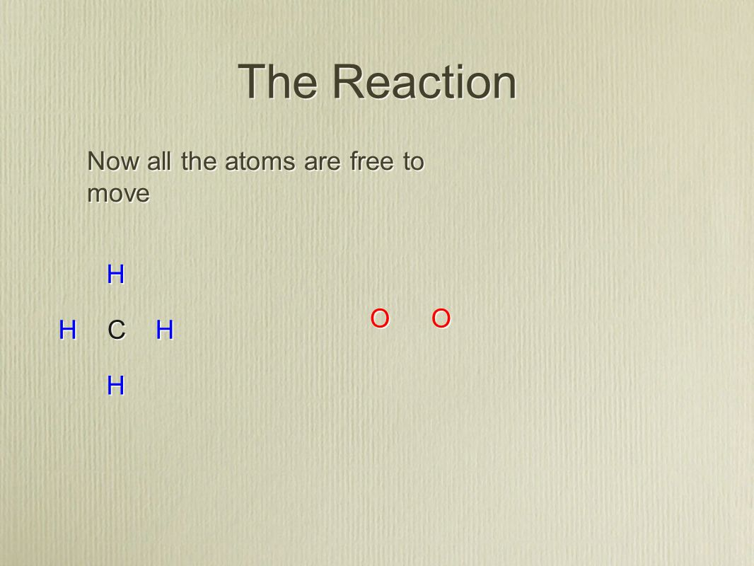 The Reaction C C H H H H H H H H O O O O Now all the atoms are free to move