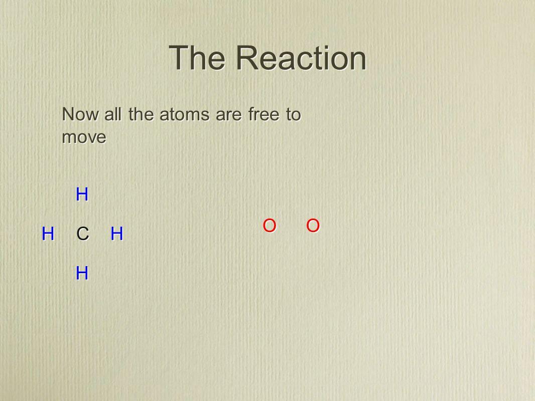 C C H H H H O O O O H H H H O O O O The Reaction and make new bonds