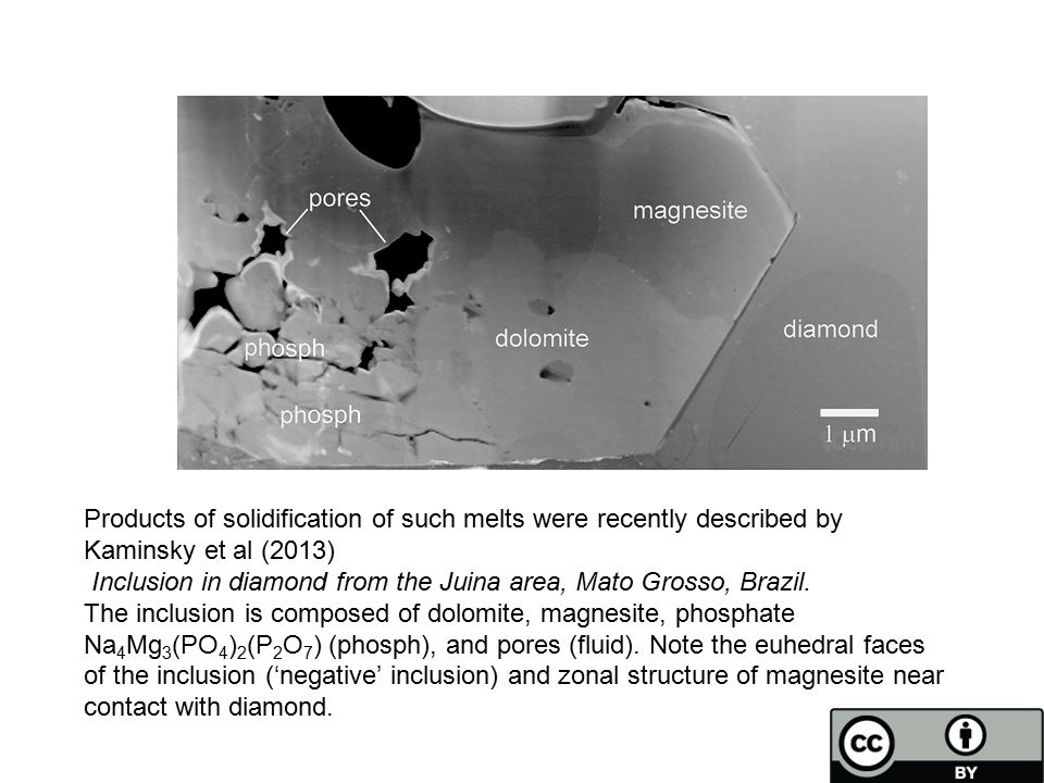 Products of solidification of such melts were recently described by Kaminsky et al (2013) Inclusion in diamond from the Juina area, Mato Grosso, Brazil.
