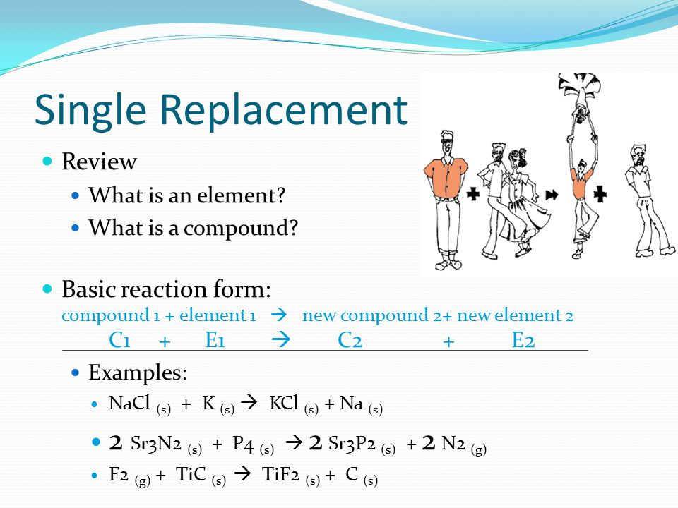 Single Replacement Review What is an element. What is a compound.