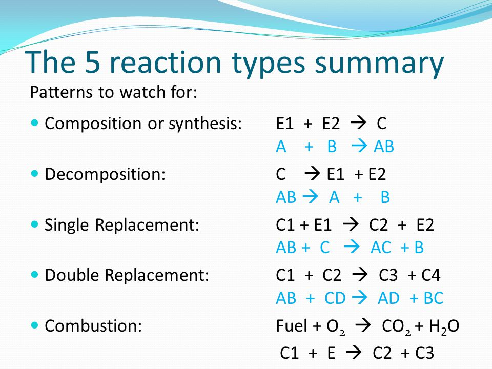 The 5 reaction types summary Patterns to watch for: Composition or synthesis: E1 + E2  C A + B  AB Decomposition: C  E1 + E2 AB  A + B Single Replacement: C1 + E1  C2 + E2 AB + C  AC + B Double Replacement: C1 + C2  C3 + C4 AB + CD  AD + BC Combustion:Fuel + O 2  CO 2 + H 2 O C1 + E  C2 + C3