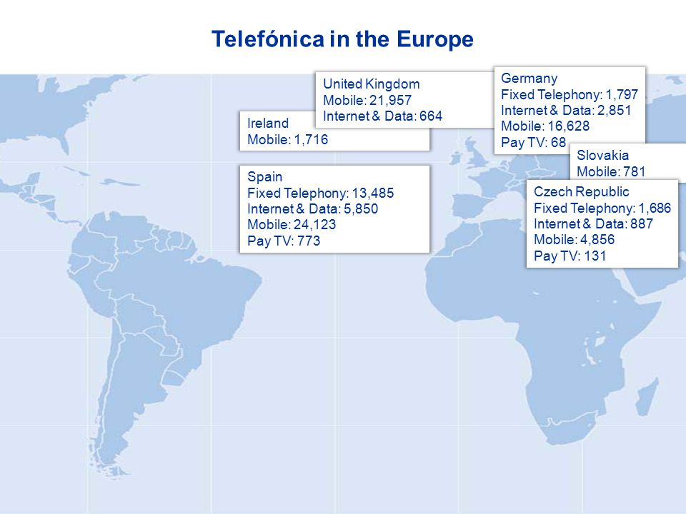 Telefónica in the Europe Spain Fixed Telephony: 13,485 Internet & Data: 5,850 Mobile: 24,123 Pay TV: 773 Ireland Mobile: 1,716 United Kingdom Mobile: 21,957 Internet & Data: 664 Germany Fixed Telephony: 1,797 Internet & Data: 2,851 Mobile: 16,628 Pay TV: 68 Slovakia Mobile: 781 Czech Republic Fixed Telephony: 1,686 Internet & Data: 887 Mobile: 4,856 Pay TV: 131