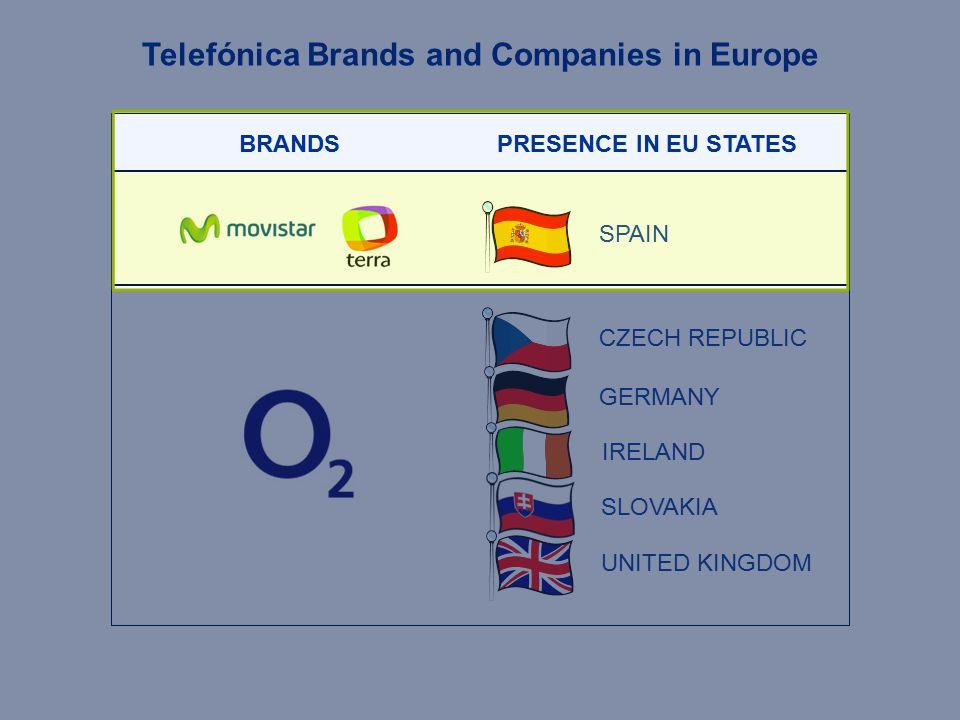 SPAIN CZECH REPUBLIC GERMANY SLOVAKIA UNITED KINGDOM IRELAND BRANDSPRESENCE IN EU STATES Telefónica Brands and Companies in Europe