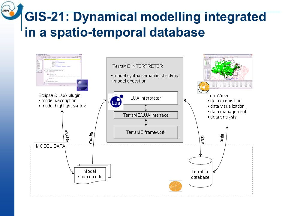 GIS-21: Dynamical modelling integrated in a spatio-temporal database
