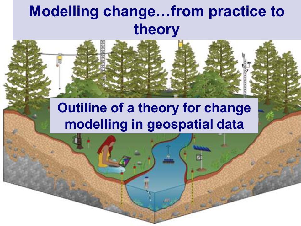 Modelling change…from practice to theory Outiline of a theory for change modelling in geospatial data