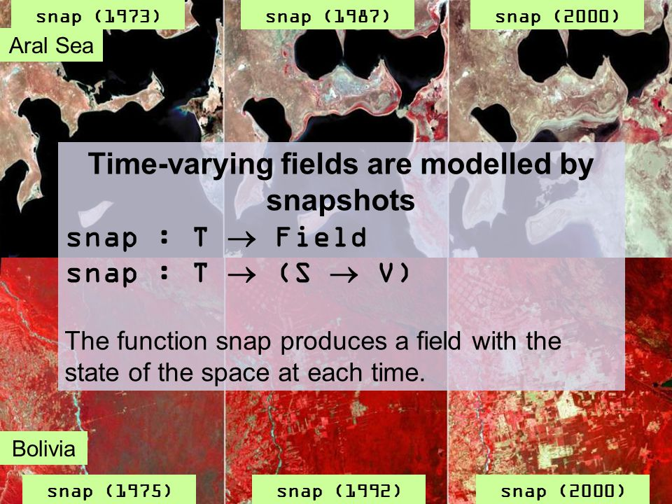 Slides from LANDSAT Aral Sea Bolivia snap (1973) Time-varying fields are modelled by snapshots snap : T  Field snap : T  (S  V) The function snap produces a field with the state of the space at each time.
