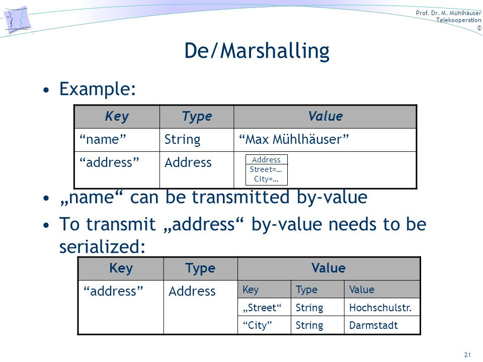 "Prof. Dr. M. Mühlhäuser Telekooperation © 21 De/Marshalling Example: ""name"" can be transmitted by-value To transmit ""address"" by-value needs to be ser"