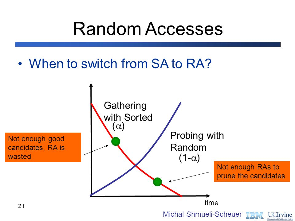 21 Random Accesses Gathering with Sorted Probing with Random When to switch from SA to RA? (1-  ( )()( Not enough RAs to prune the candidates Not e