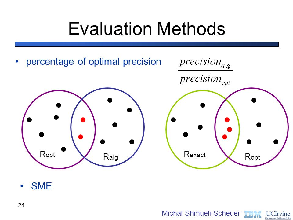 24 Evaluation Methods percentage of optimal precision Michal Shmueli-Scheuer SME R alg R opt R exact