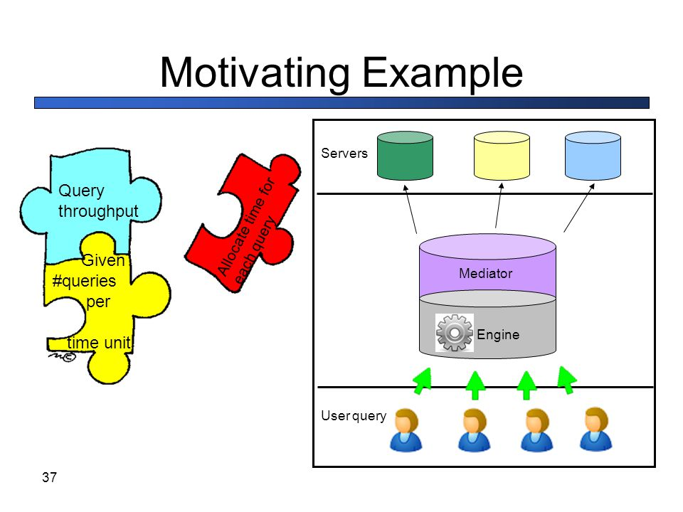 37 Motivating Example Query throughput Mediator Servers User query Engine Given #queries per time unit Allocate time for each query