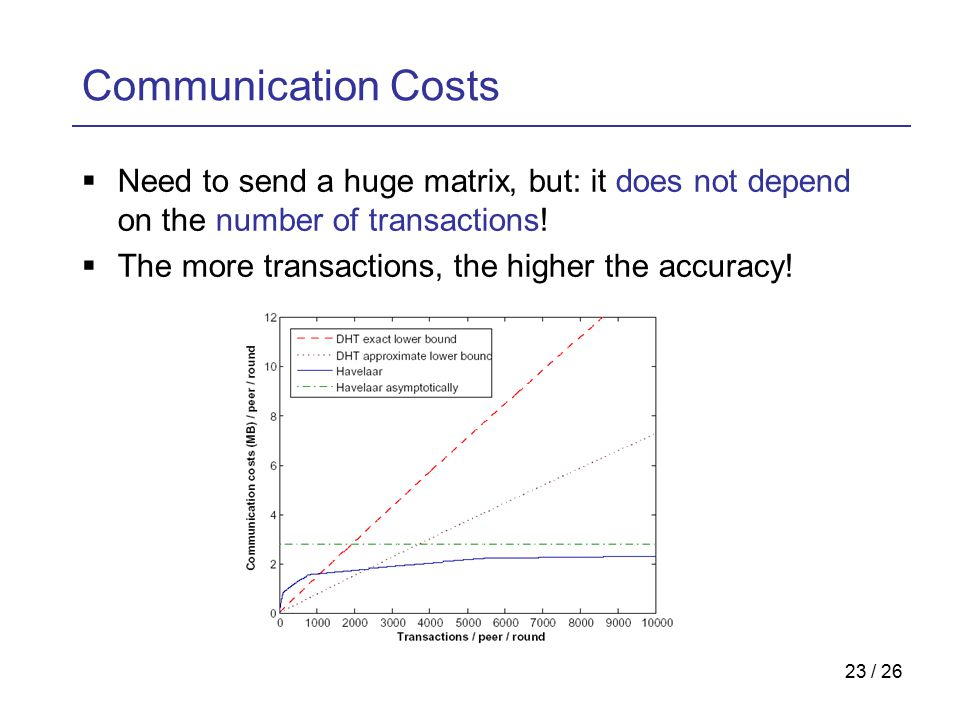 23 / 26 Communication Costs  Need to send a huge matrix, but: it does not depend on the number of transactions.