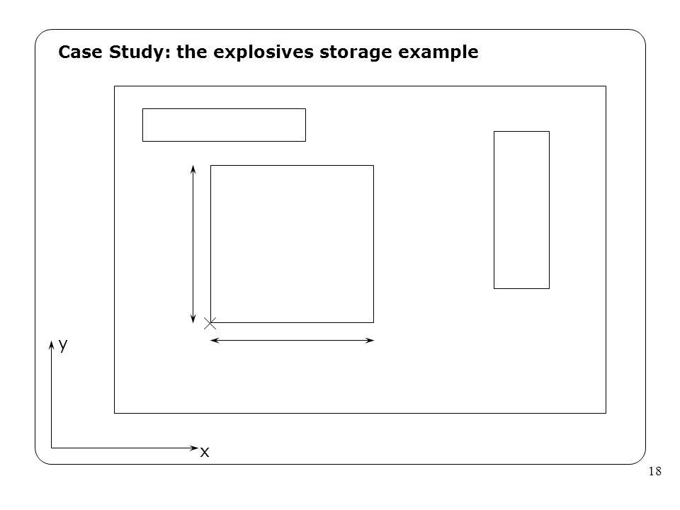 18 Case Study: the explosives storage example y x