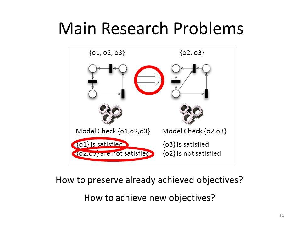 Main Research Problems 14 {o1, o2, o3} Model Check {o1,o2,o3} {o1} is satisfied {o2,o3} are not satisfied {o2, o3} Model Check {o2,o3} {o3} is satisfied {o2} is not satisfied How to preserve already achieved objectives.