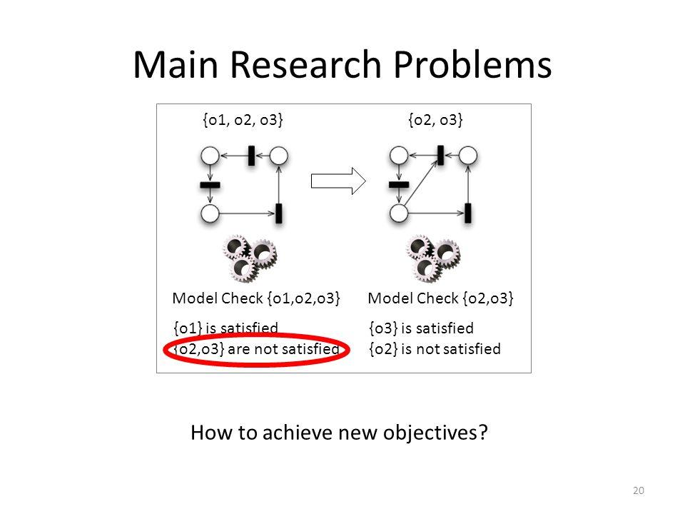 Main Research Problems 20 {o1, o2, o3} Model Check {o1,o2,o3} {o1} is satisfied {o2,o3} are not satisfied {o2, o3} Model Check {o2,o3} {o3} is satisfied {o2} is not satisfied How to achieve new objectives?