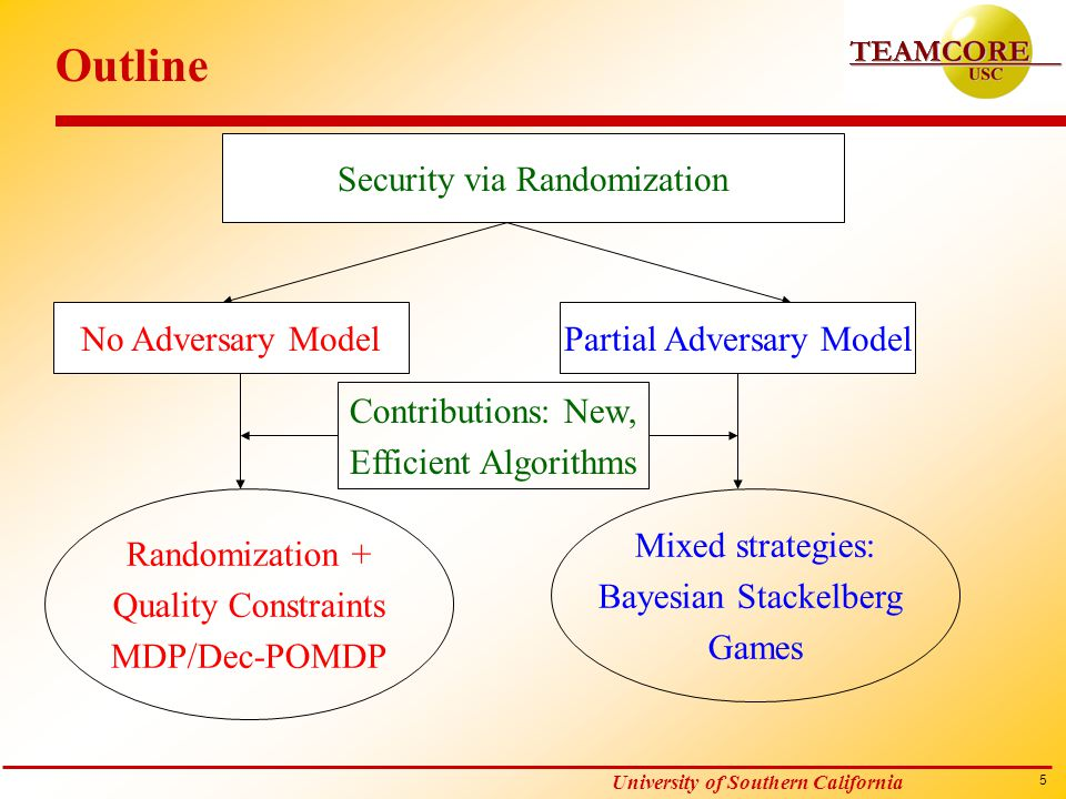 6 University of Southern California No Adversary Model: Solution Technique Intentional policy randomization for security  Information Minimization Game  MDP/POMDP: Sequential decision making under uncertainty –POMDP  Partially Observable Markov Decision Process Maintain Quality Constraints  Resource constraints (Time, Fuel etc)  Frequency constraints (Likelihood of crime, Property Value)