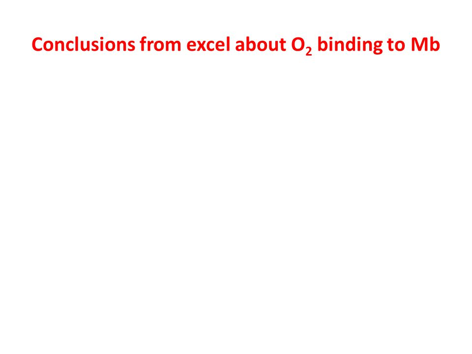 Conclusions from excel about O 2 binding to Mb