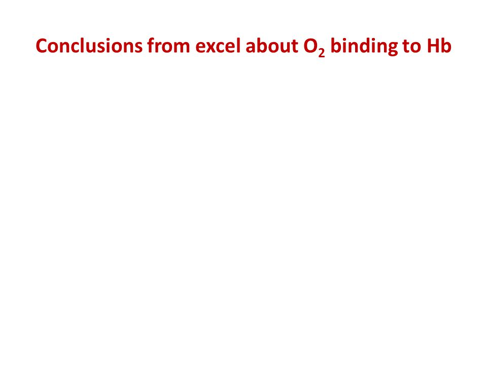 Conclusions from excel about O 2 binding to Hb