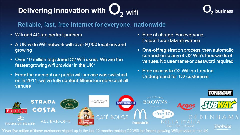Delivering innovation with Wifi and 4G are perfect partners A UK-wide Wifi network with over 9,000 locations and growing Over 10 million registered O2 Wifi users.