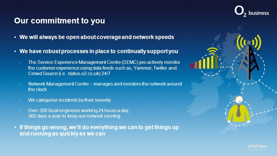 Our commitment to you We will always be open about coverage and network speeds We have robust processes in place to continually support you -The Servi