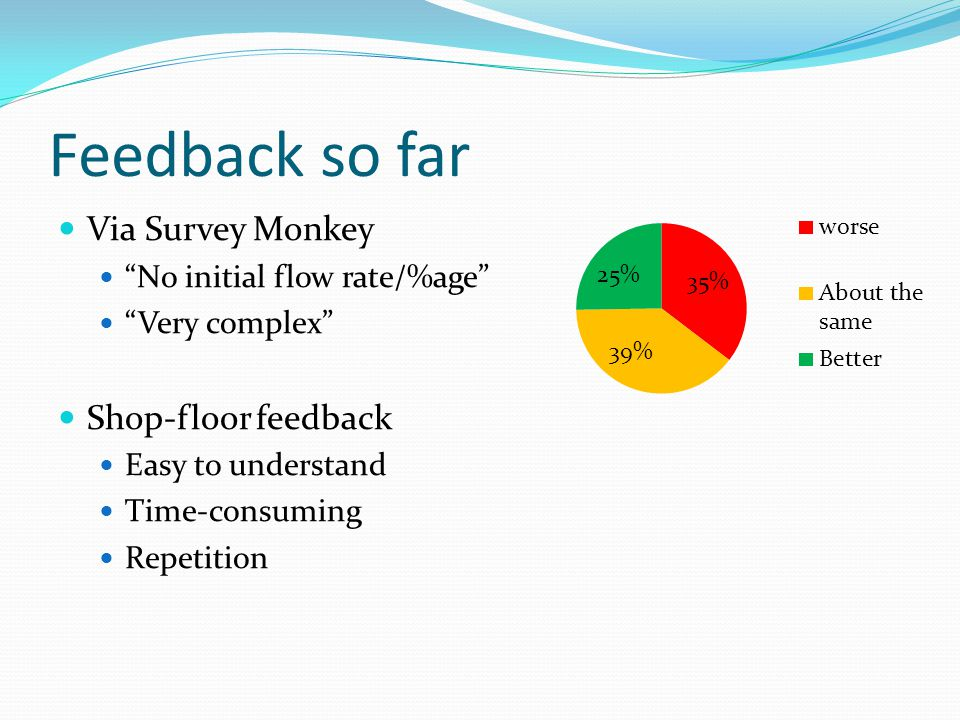 Feedback so far Via Survey Monkey No initial flow rate/%age Very complex Shop-floor feedback Easy to understand Time-consuming Repetition